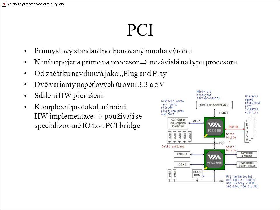 PCI Průmyslový standard podporovaný mnoha výrobci
