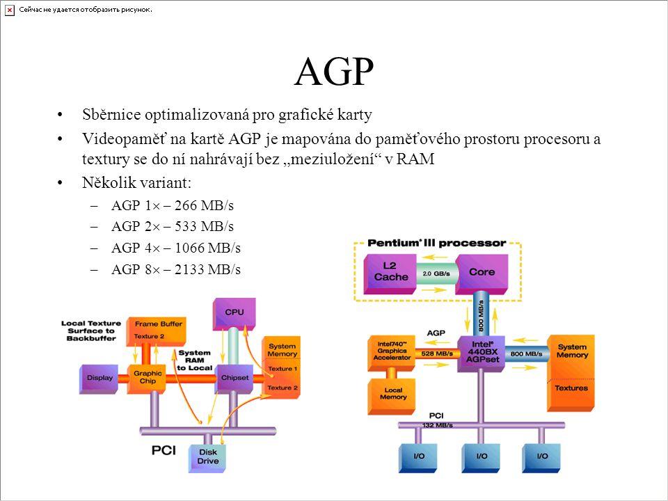 AGP Sběrnice optimalizovaná pro grafické karty