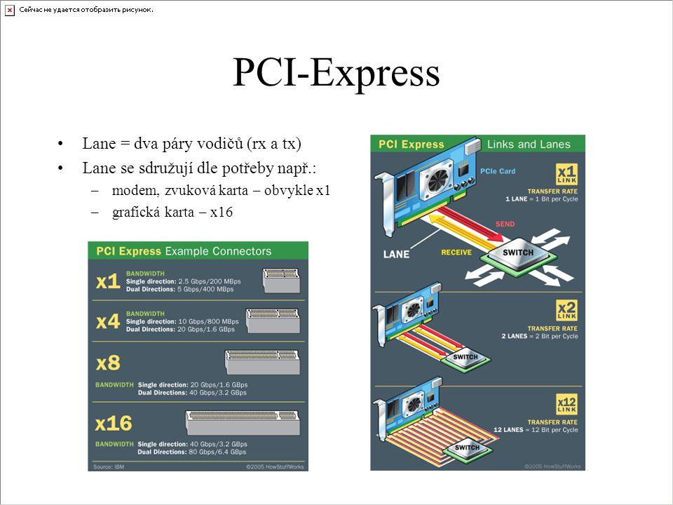 PCI-Express Lane = dva páry vodičů (rx a tx)
