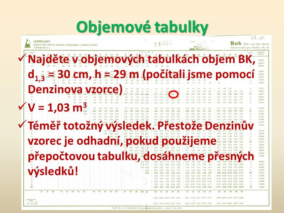 Objemové tabulky Najděte v objemových tabulkách objem BK, d1,3 = 30 cm, h = 29 m (počítali jsme pomocí Denzinova vzorce)