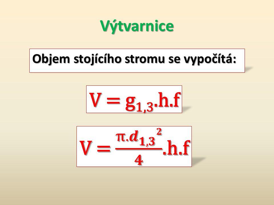 V = g1,3.h.f V = π. 𝒅 𝟏,𝟑 𝟐 𝟒 .h.f Výtvarnice