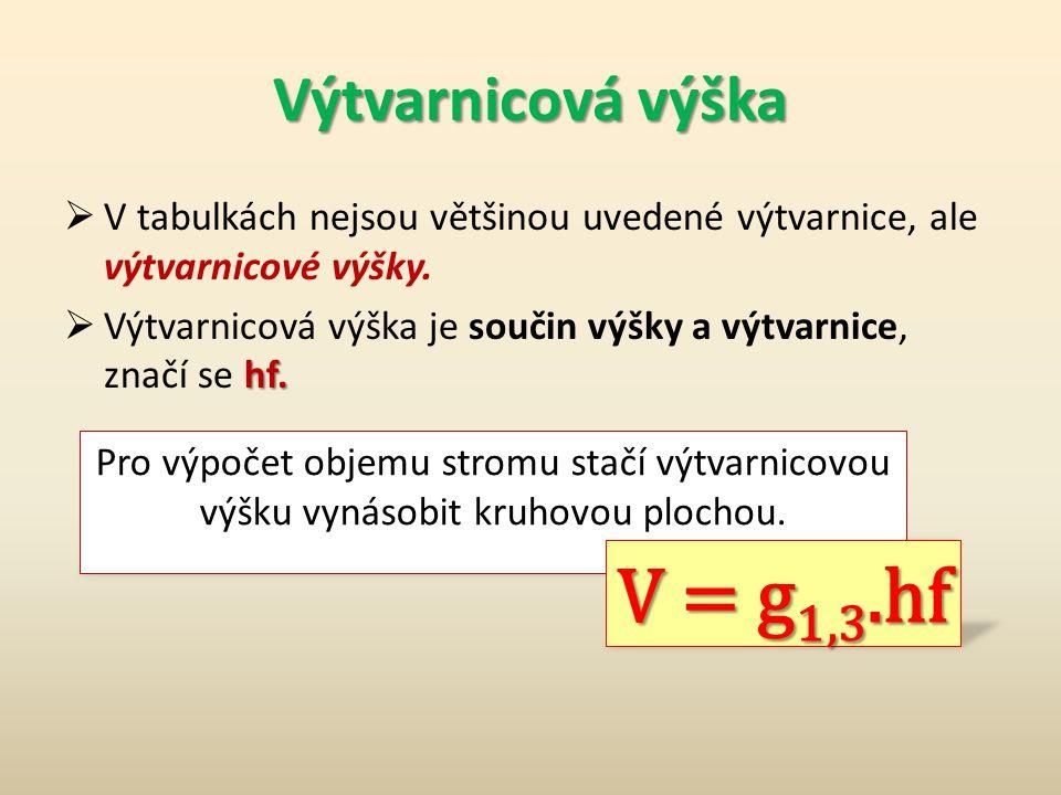 V = g1,3.hf Výtvarnicová výška
