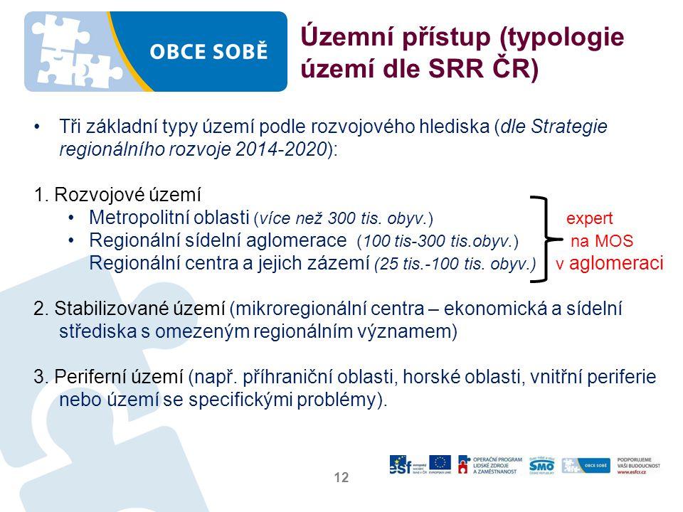 Územní přístup (typologie území dle SRR ČR)
