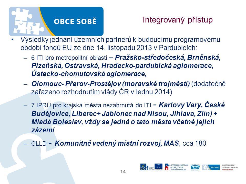 Integrovaný přístup Výsledky jednání územních partnerů k budoucímu programovému období fondů EU ze dne 14. listopadu 2013 v Pardubicích: