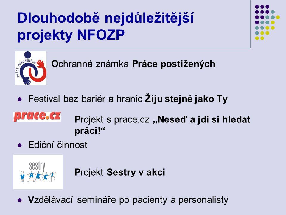 Dlouhodobě nejdůležitější projekty NFOZP