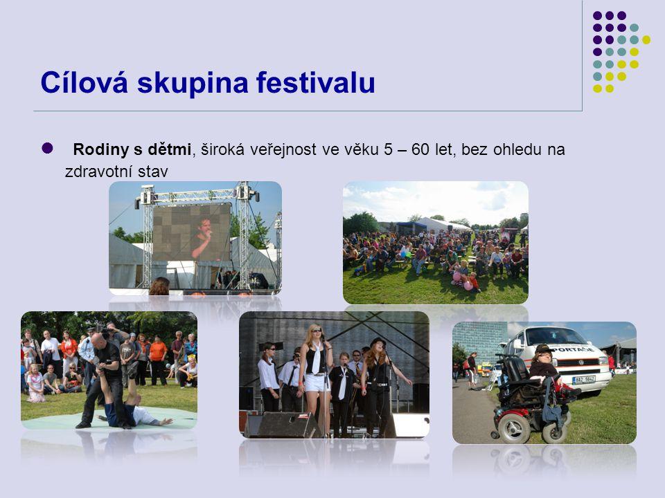 Cílová skupina festivalu