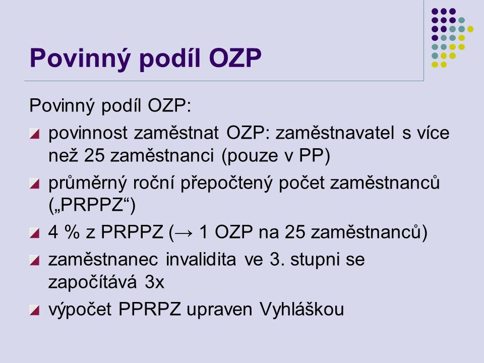 Povinný podíl OZP Povinný podíl OZP: