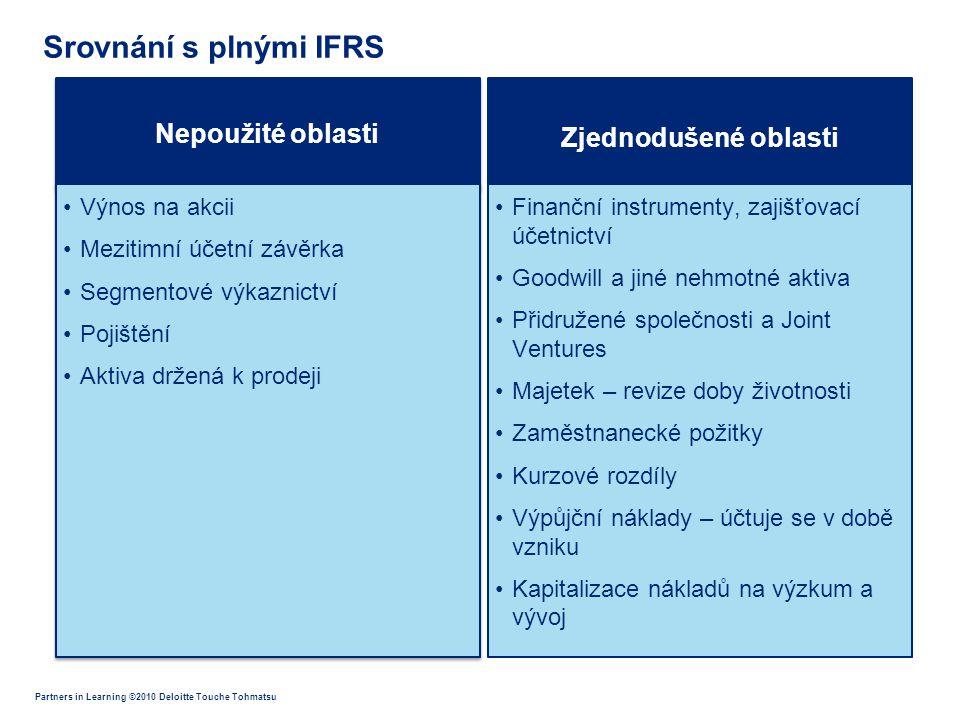 První použití IFRS pro MSP