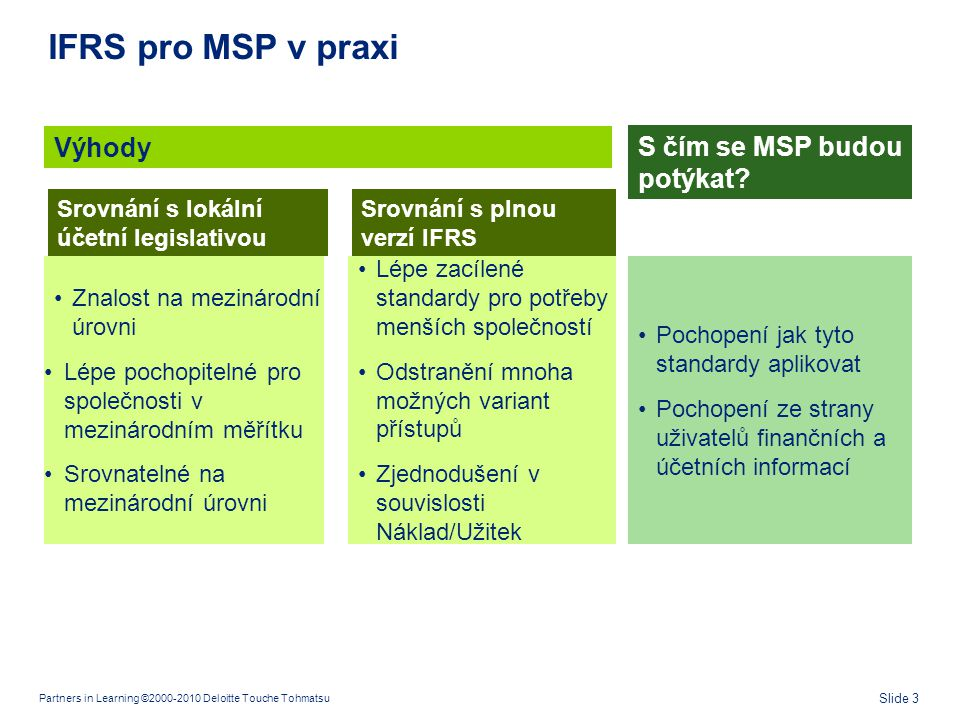 IFRS pro MSP 4