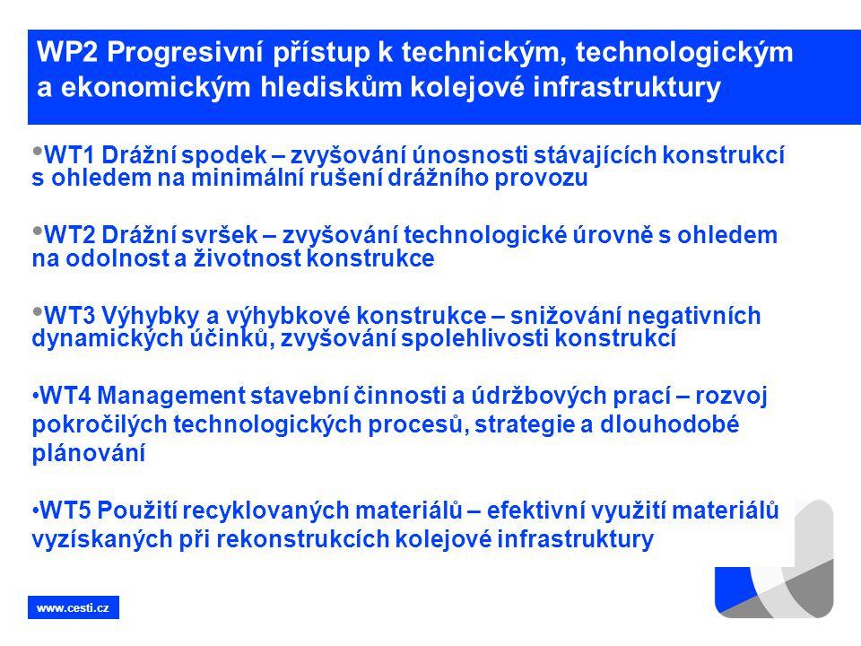WP2 Progresivní přístup k technickým, technologickým a ekonomickým hlediskům kolejové infrastruktury