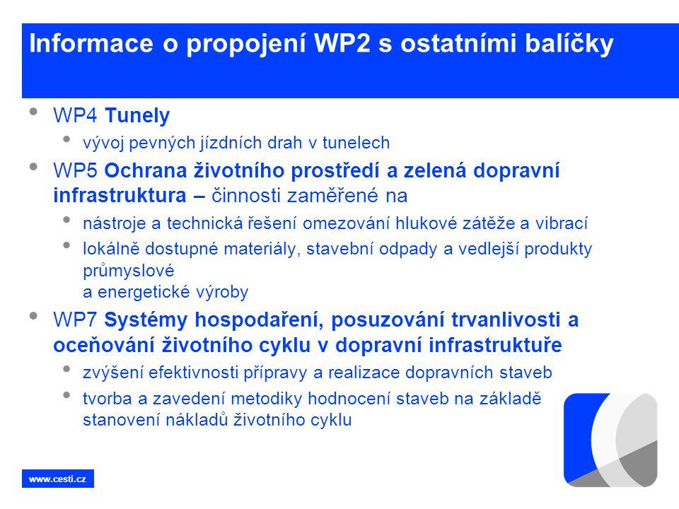 Informace o propojení WP2 s ostatními balíčky