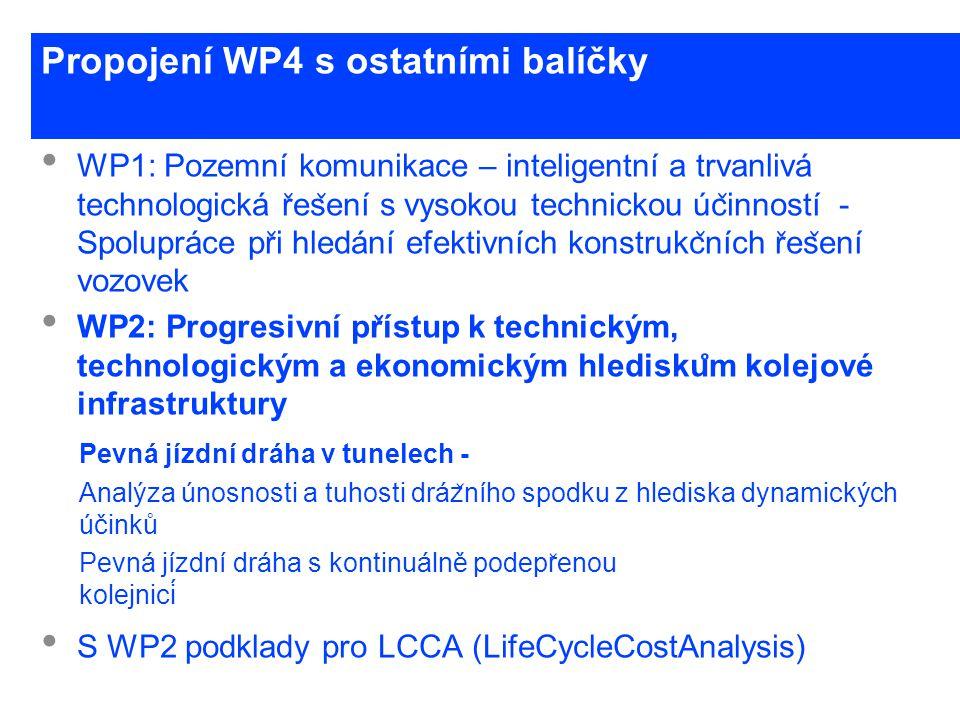 Propojení WP4 s ostatními balíčky