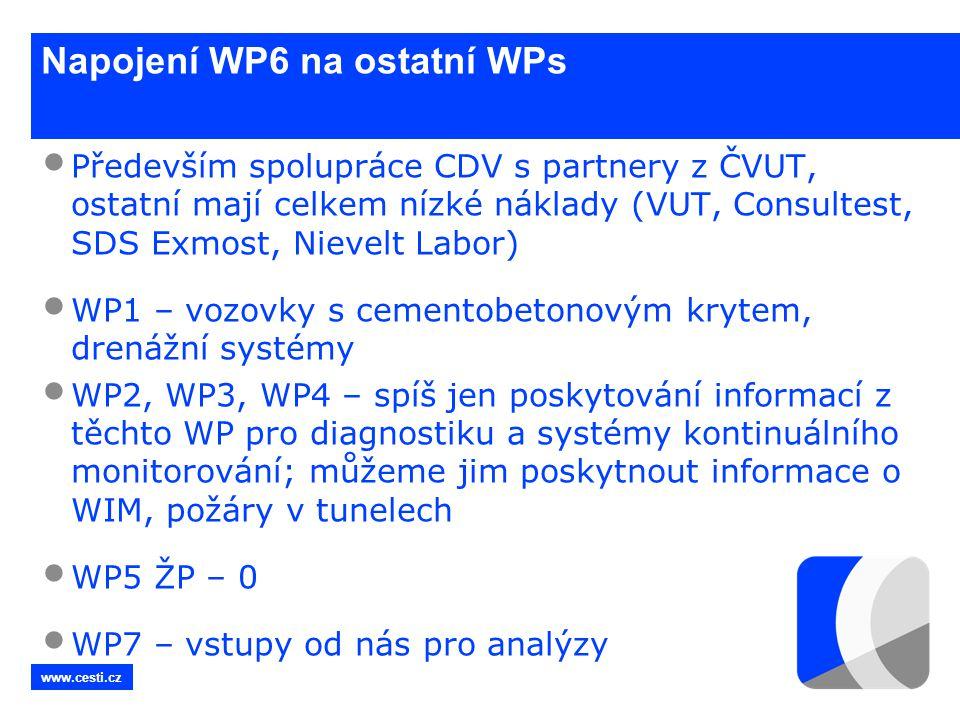 Napojení WP6 na ostatní WPs