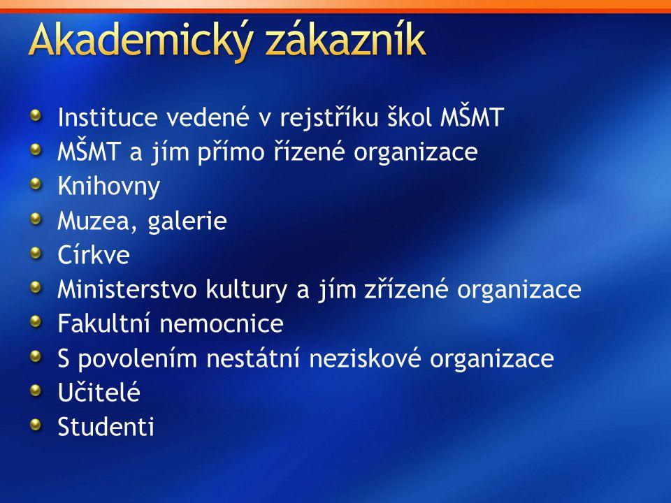 Akademický zákazník Instituce vedené v rejstříku škol MŠMT