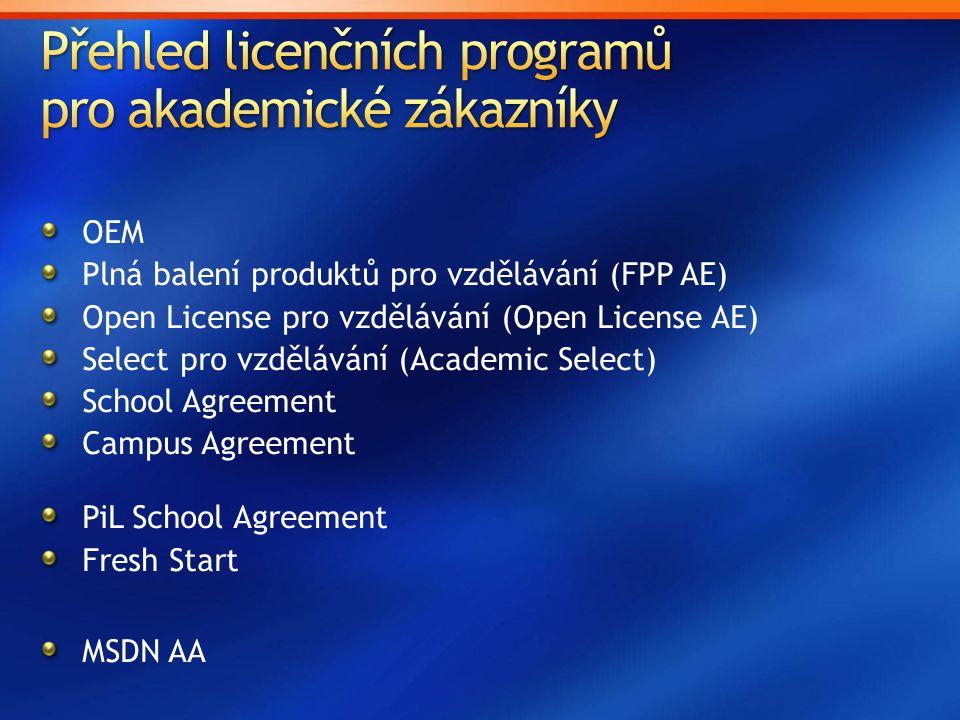 Přehled licenčních programů pro akademické zákazníky