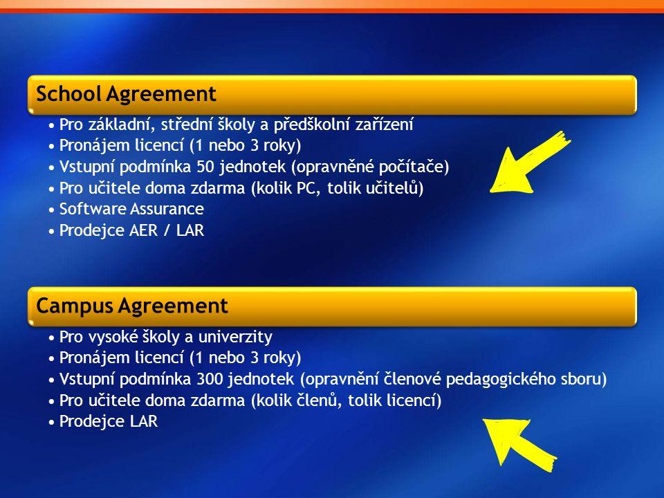 School Agreement Pro základní, střední školy a předškolní zařízení. Pronájem licencí (1 nebo 3 roky)