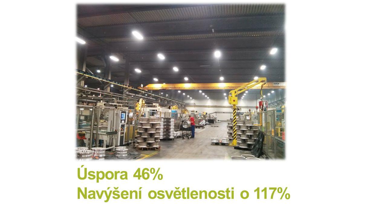 Úspora 46% Navýšení osvětlenosti o 117%