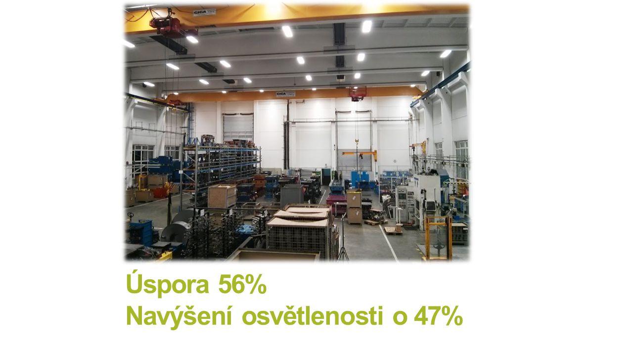Úspora 56% Navýšení osvětlenosti o 47%