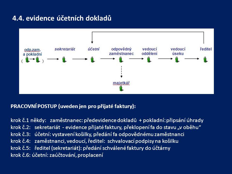 4.4. evidence účetních dokladů