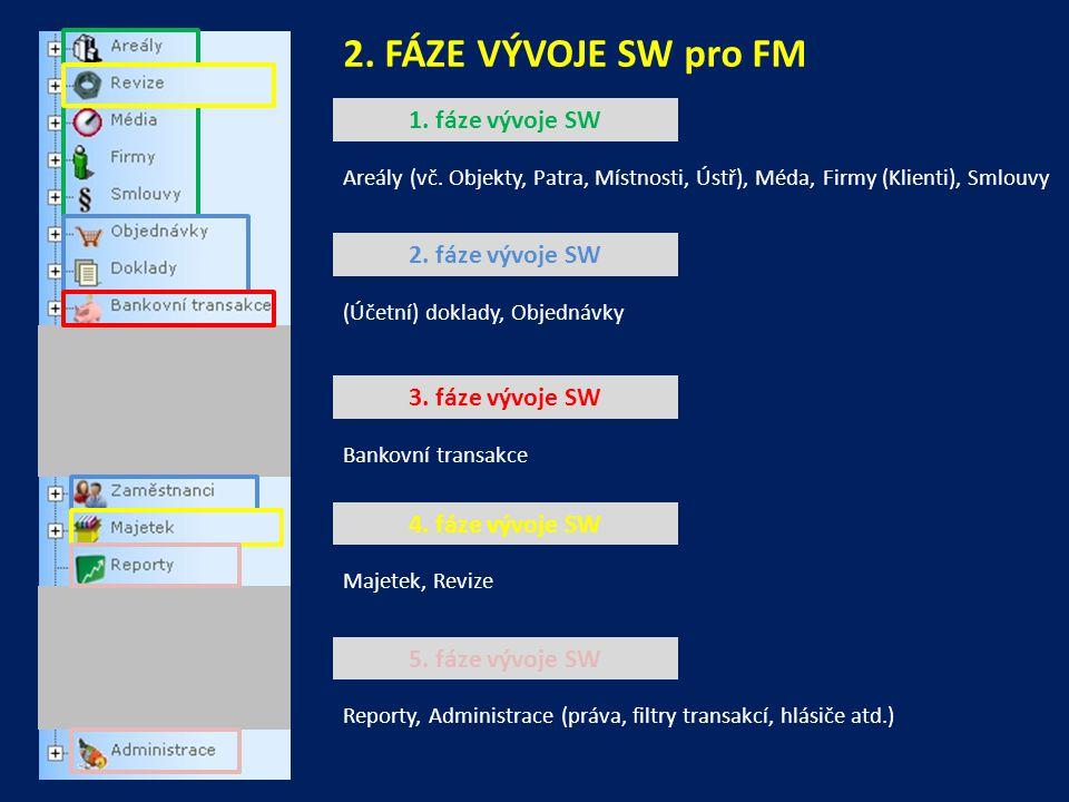 2. FÁZE VÝVOJE SW pro FM 1. fáze vývoje SW 2. fáze vývoje SW