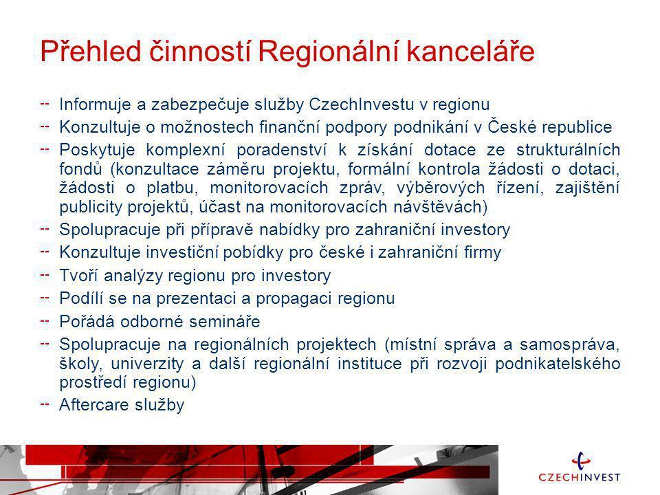 Přehled činností Regionální kanceláře