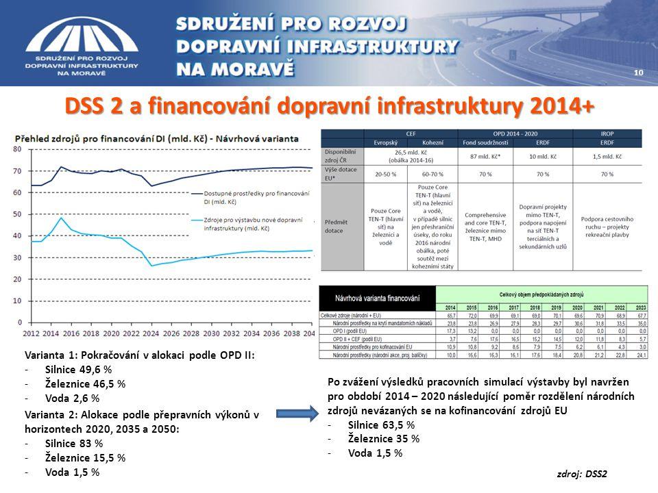 DSS 2 a financování dopravní infrastruktury 2014+
