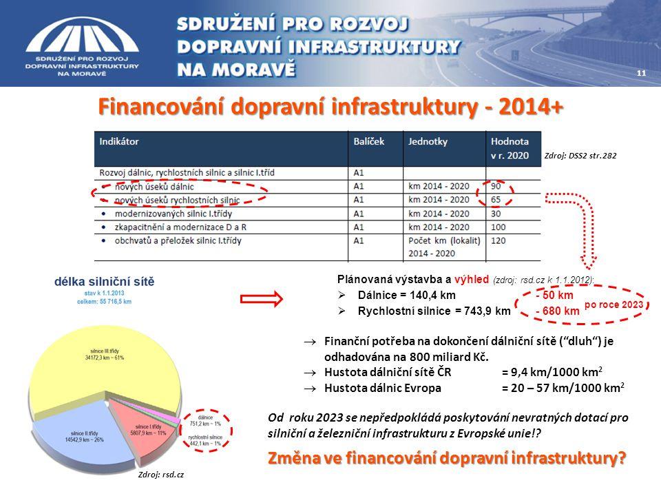 Financování dopravní infrastruktury - 2014+