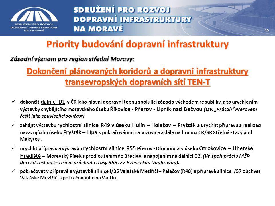 Priority budování dopravní infrastruktury