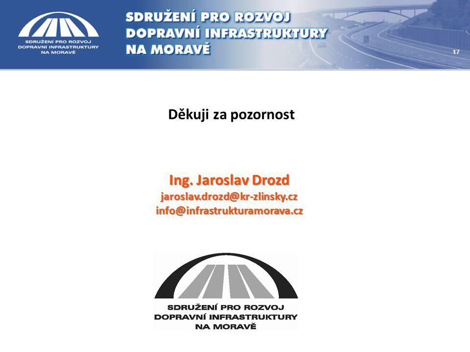 Děkuji za pozornost Ing. Jaroslav Drozd