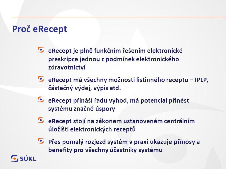 Proč eRecept eRecept je plně funkčním řešením elektronické preskripce jednou z podmínek elektronického zdravotnictví.
