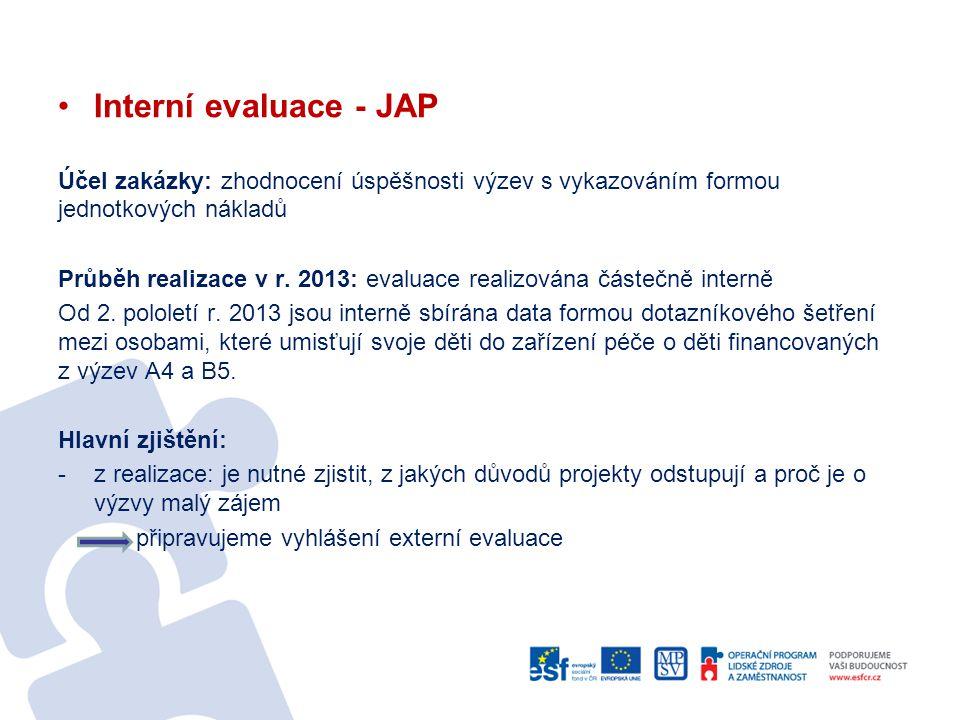 Interní evaluace - JAP Účel zakázky: zhodnocení úspěšnosti výzev s vykazováním formou jednotkových nákladů.