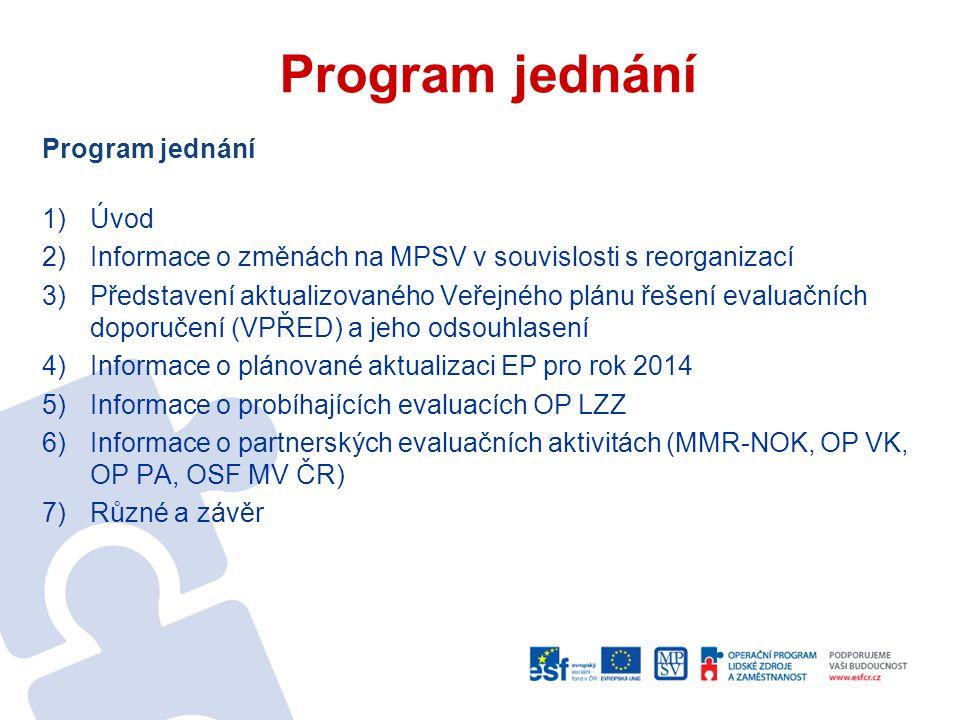 Program jednání Program jednání Úvod
