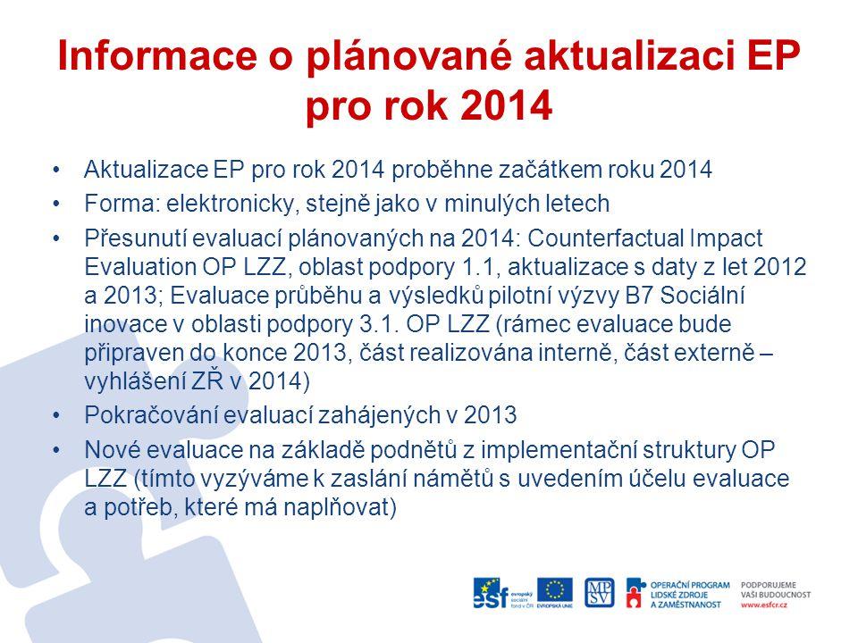 Informace o plánované aktualizaci EP pro rok 2014