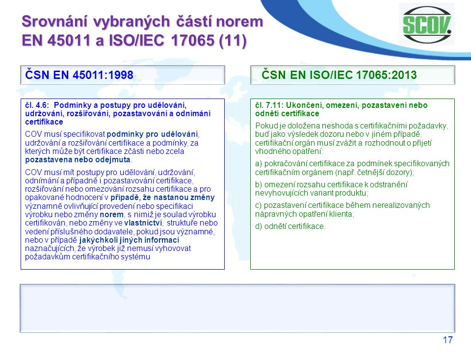 Srovnání vybraných částí norem EN 45011 a ISO/IEC 17065 (11)