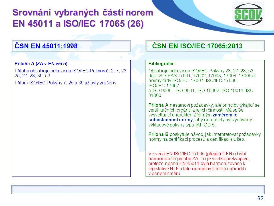 Srovnání vybraných částí norem EN 45011 a ISO/IEC 17065 (26)