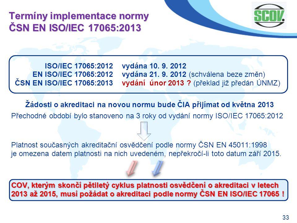 Termíny implementace normy ČSN EN ISO/IEC 17065:2013