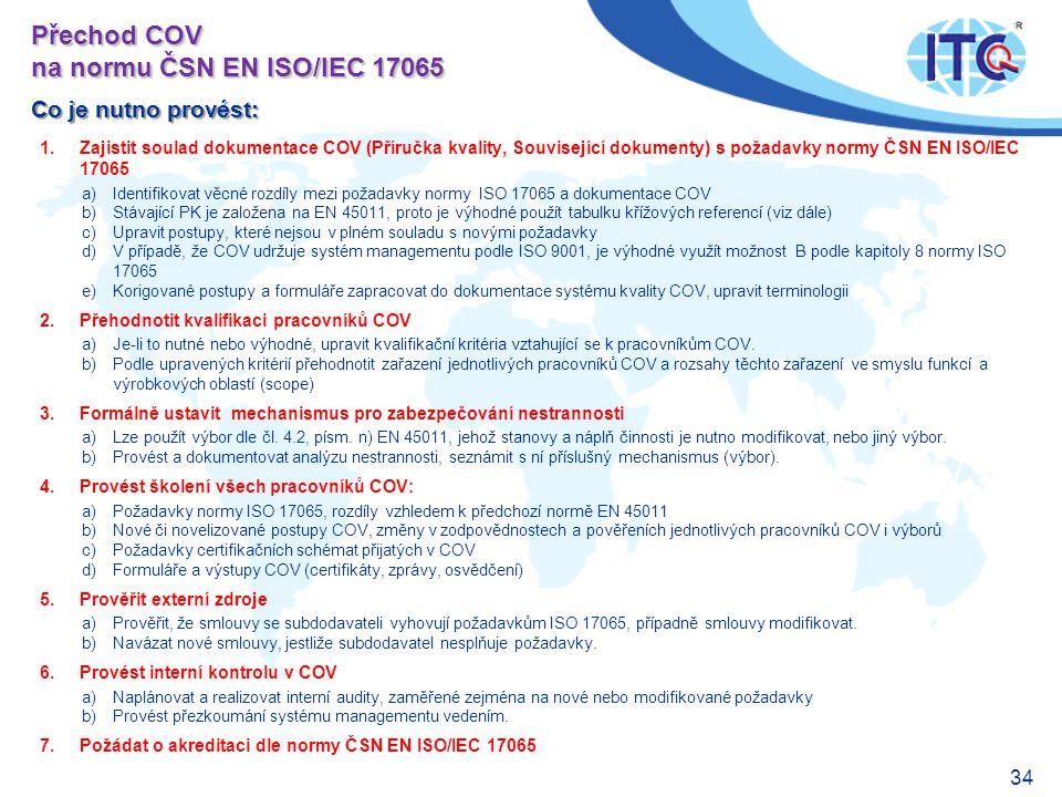 Přechod COV na normu ČSN EN ISO/IEC 17065
