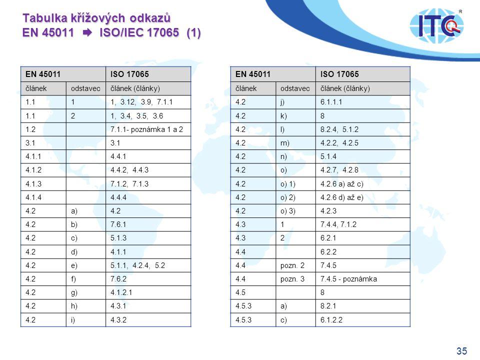 Tabulka křížových odkazů EN 45011  ISO/IEC 17065 (1)