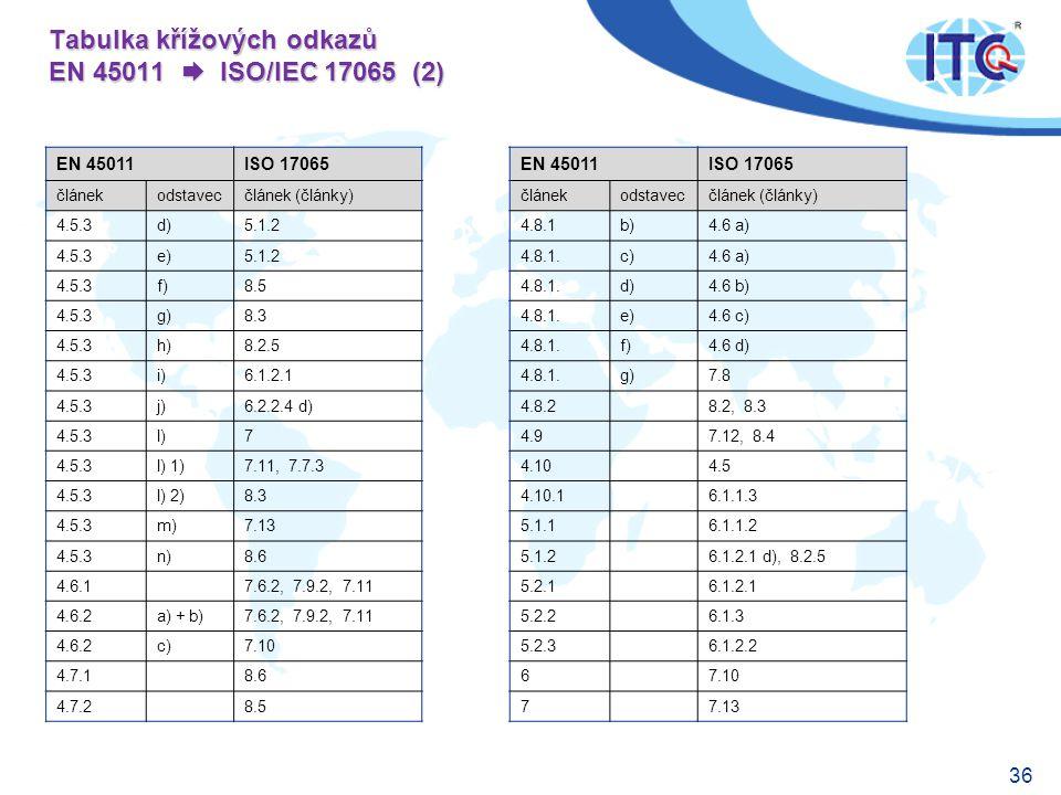 Tabulka křížových odkazů EN 45011  ISO/IEC 17065 (2)