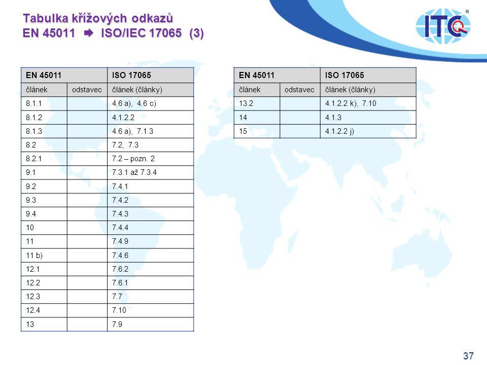 Tabulka křížových odkazů EN 45011  ISO/IEC 17065 (3)