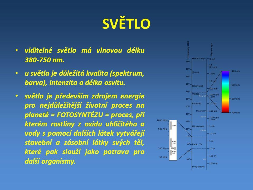 SVĚTLO viditelné světlo má vlnovou délku 380-750 nm.