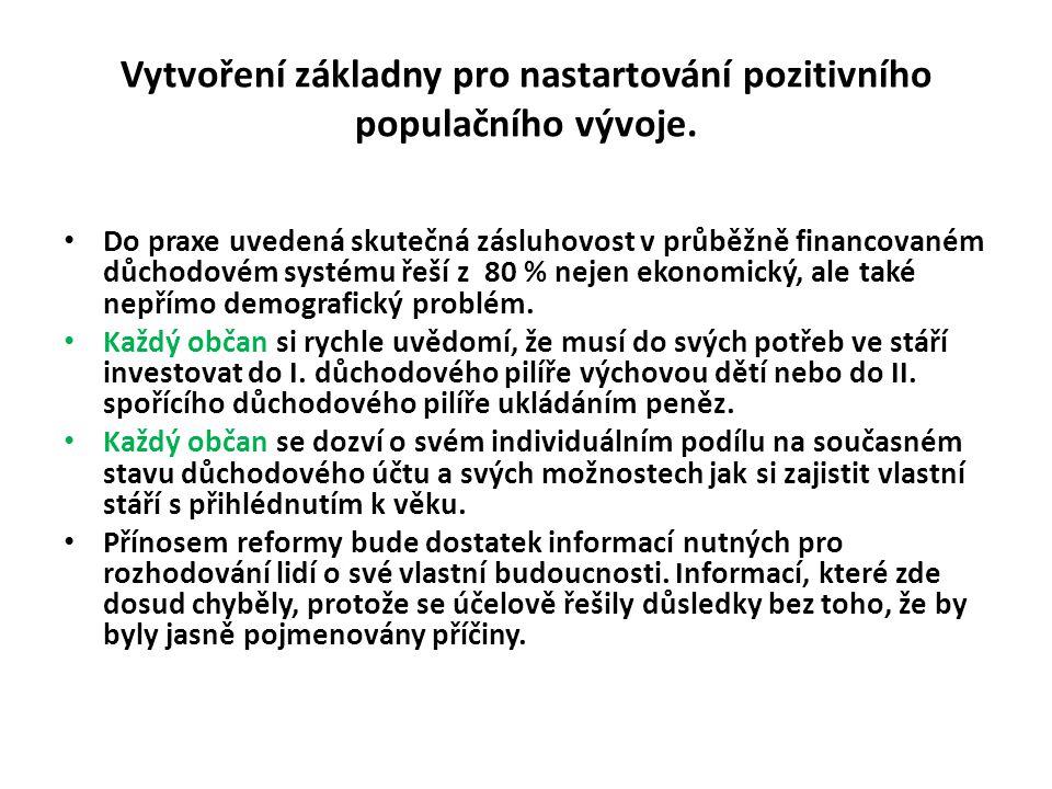 Vytvoření základny pro nastartování pozitivního populačního vývoje.