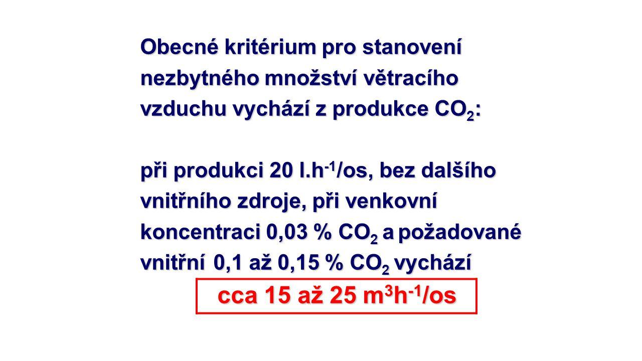 Obecné kritérium pro stanovení nezbytného množství větracího vzduchu vychází z produkce CO2: při produkci 20 l.h-1/os, bez dalšího vnitřního zdroje, při venkovní koncentraci 0,03 % CO2 a požadované vnitřní 0,1 až 0,15 % CO2 vychází cca 15 až 25 m3h-1/os