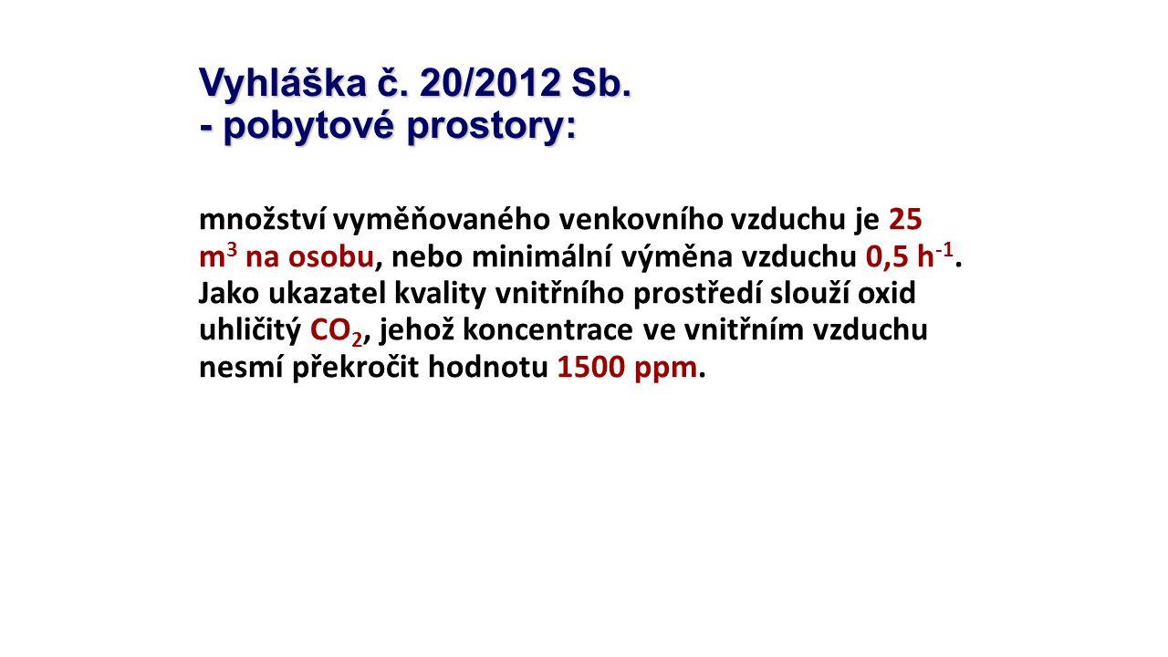 Vyhláška č. 20/2012 Sb. - pobytové prostory: