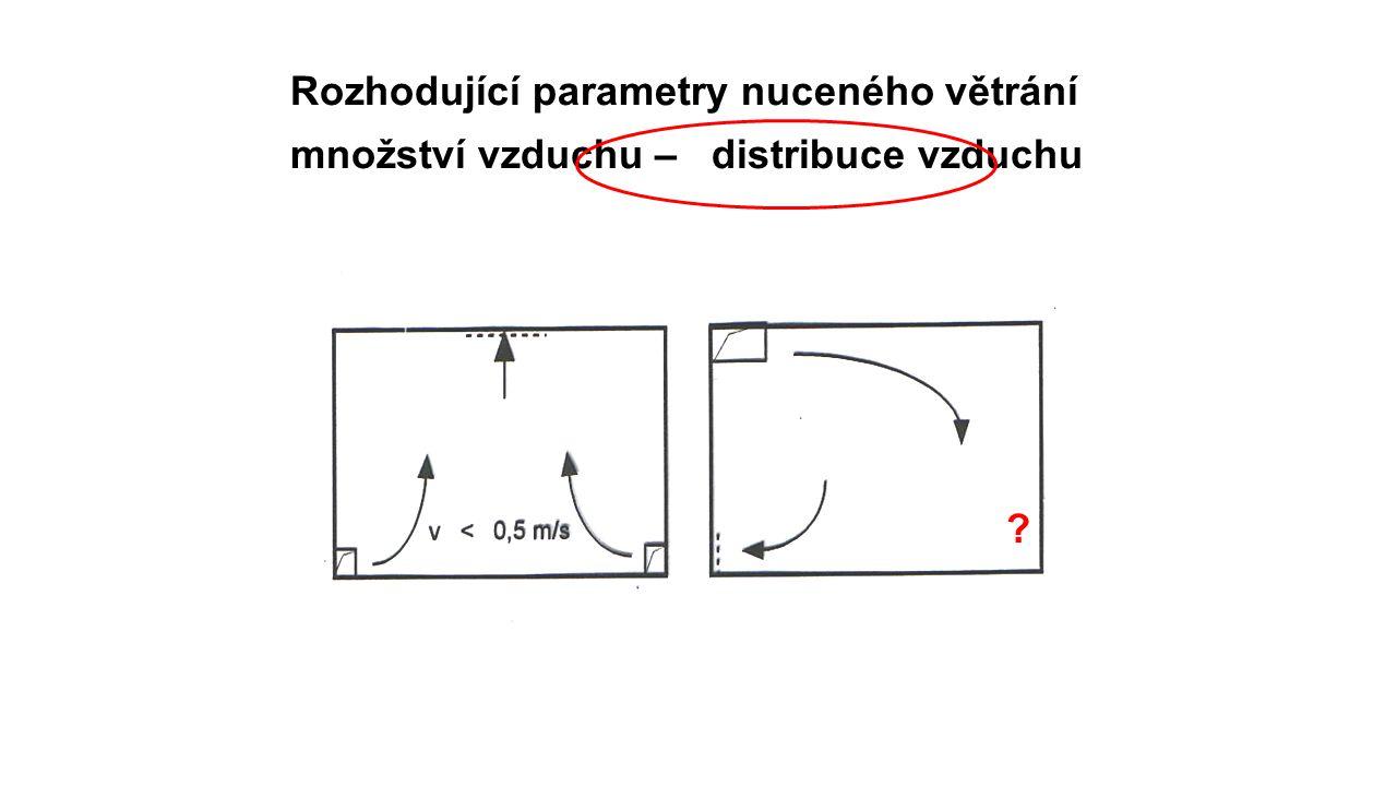 Rozhodující parametry nuceného větrání množství vzduchu – distribuce vzduchu