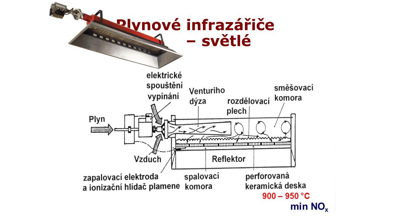 Plynové infrazářiče – světlé