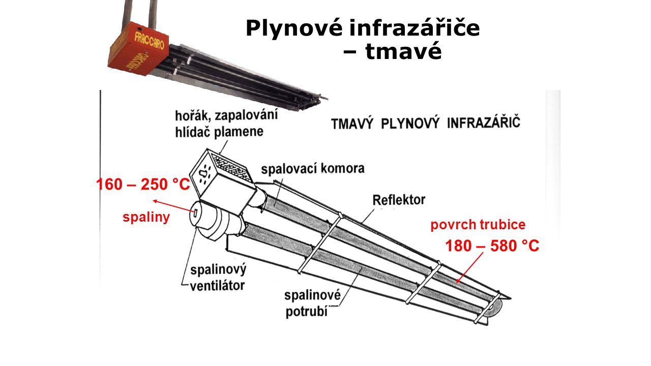 Plynové infrazářiče – tmavé