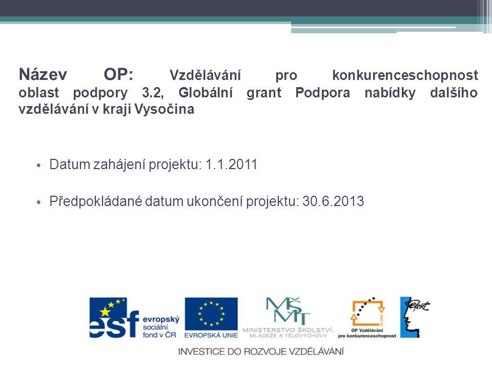 Název OP: Vzdělávání pro konkurenceschopnost oblast podpory 3