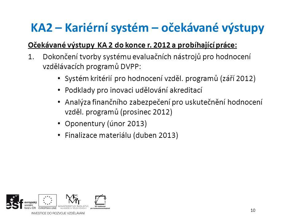 KA2 – Kariérní systém – očekávané výstupy