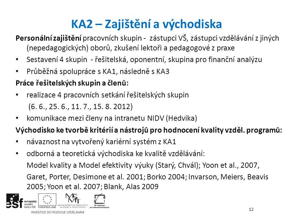 KA2 – Zajištění a východiska